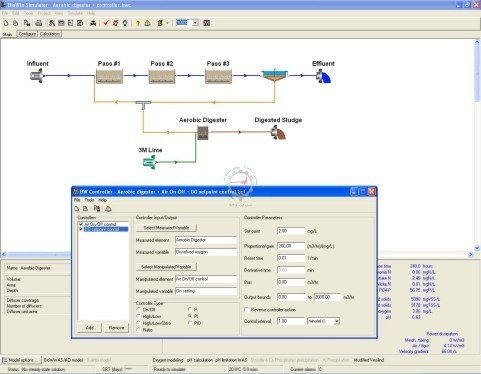 Example of a process control set up in BW Controller